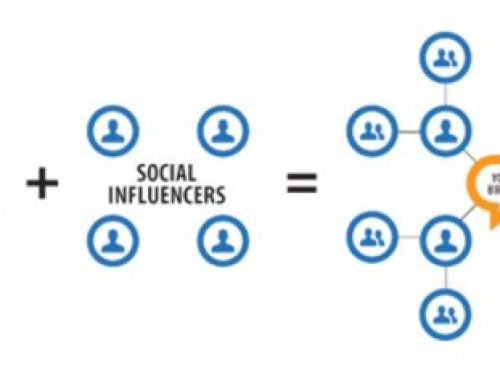 The Benefits of Social Media Influencer Marketing